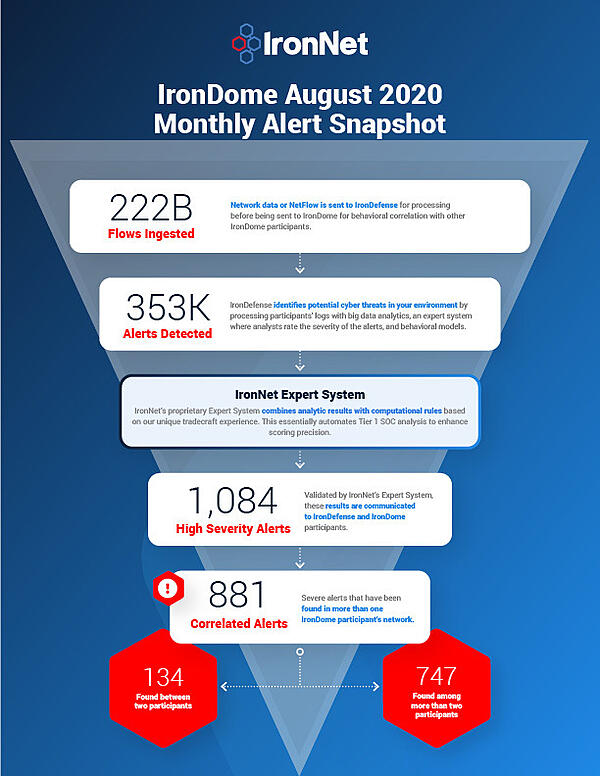 001_Aug_Monthly_Report_SM_Promo_fullpage