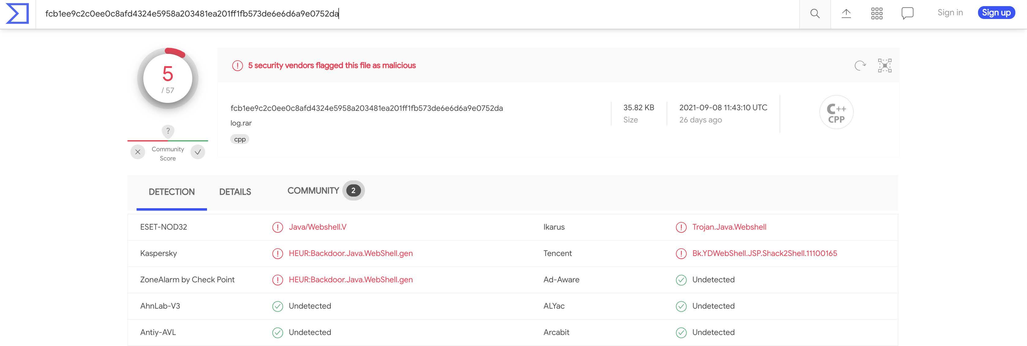 IronNet-Blog-Continued Exploitation-Five security vendors