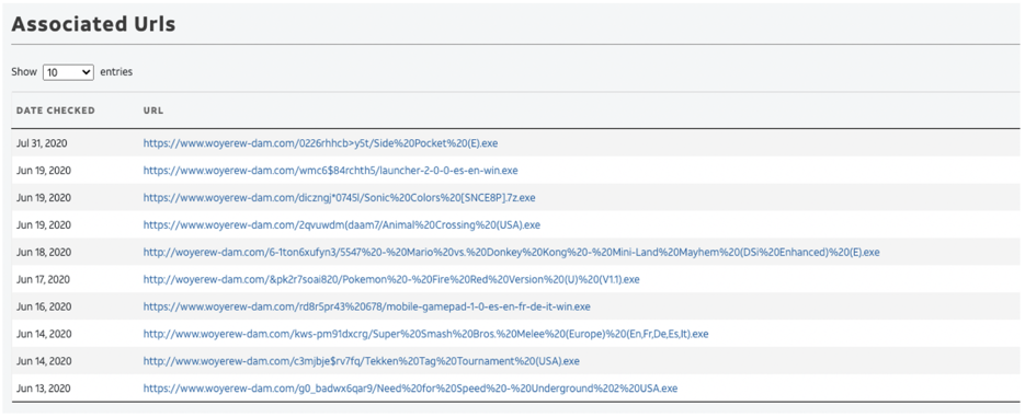 IronNet-Use Case-IronDefense Alert-Dashboard5