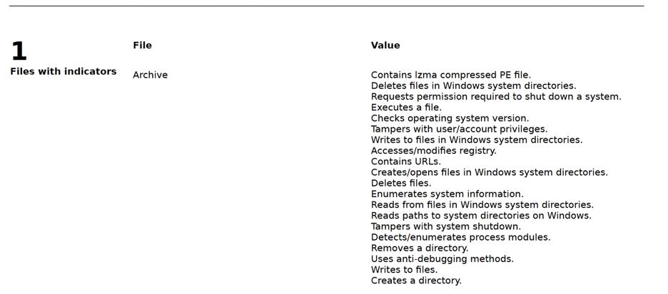 IronNet-Use Case-IronDefense Alert-Dashboard6