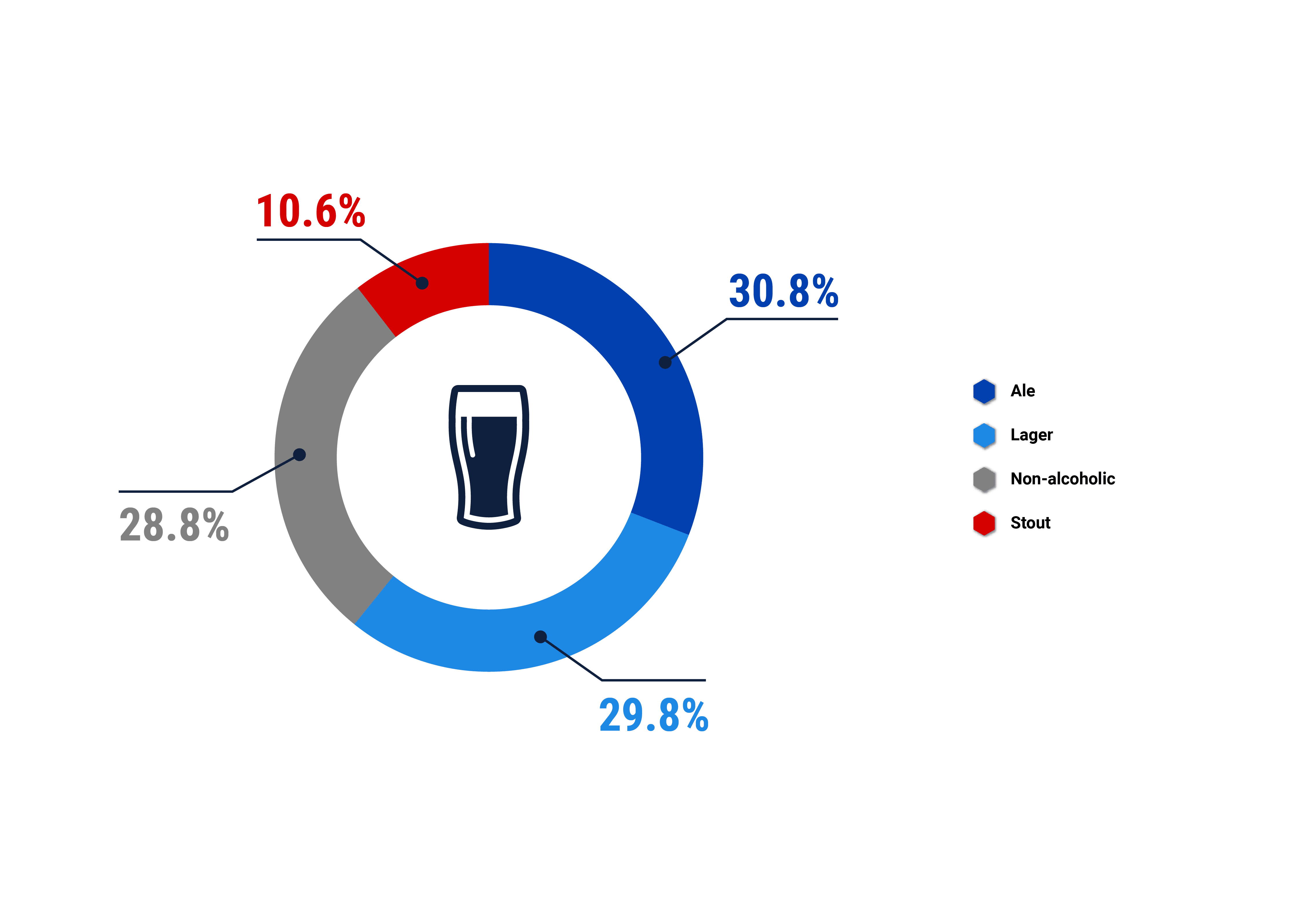 IronNet-Careers-Page-Graphics-Favorite-Beers