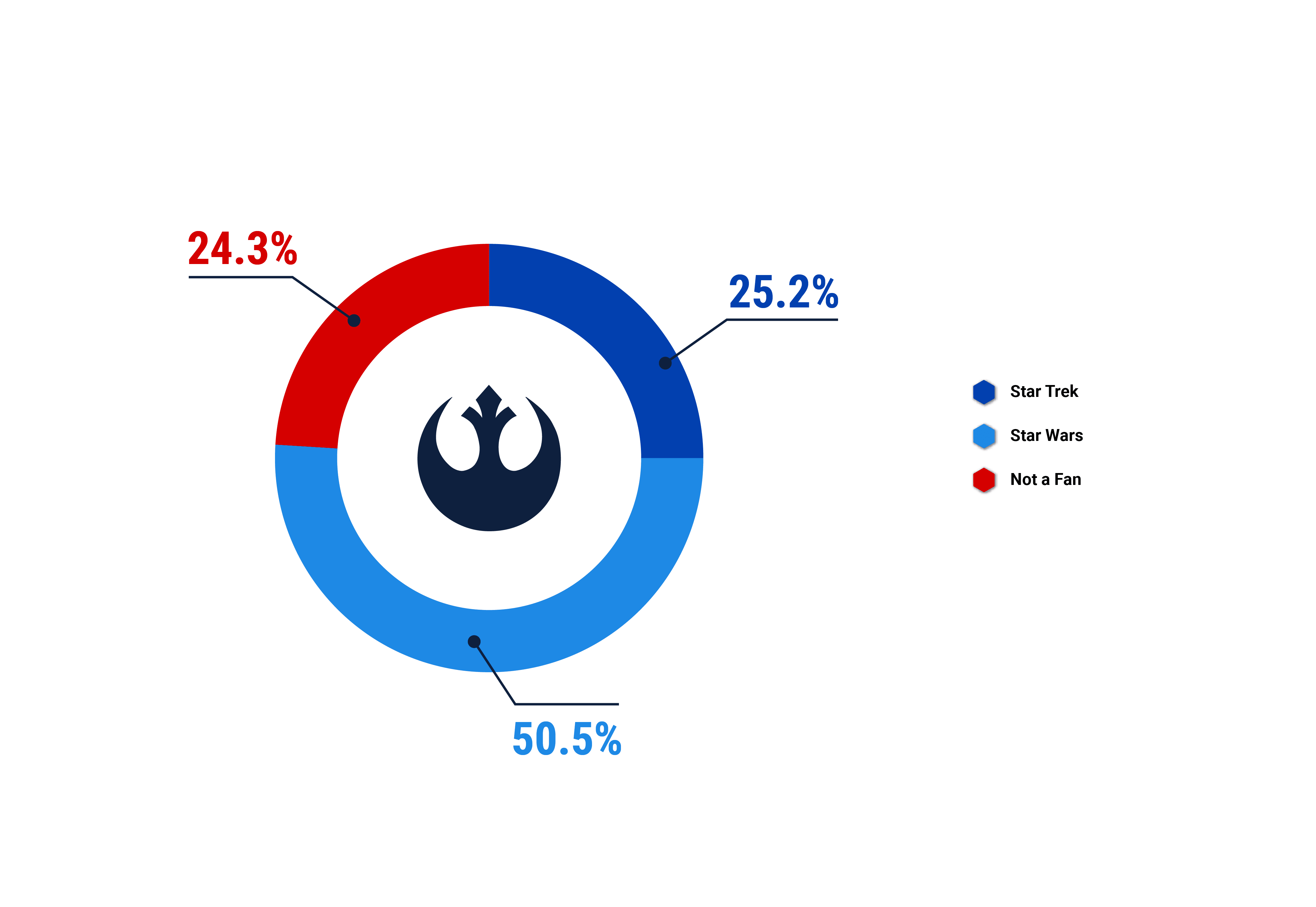 IronNet-Careers-Page-Graphics-Star-Wars-VS.-Star-Treck