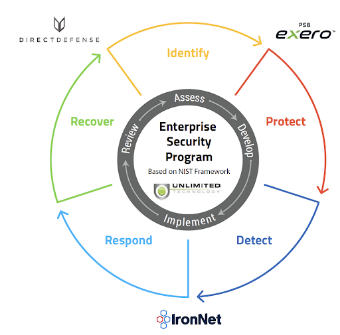 IronNet-Cloud Security-Enterprise Security Program