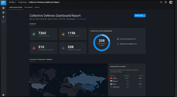 IronNet-Cloud-Improve Threat Response