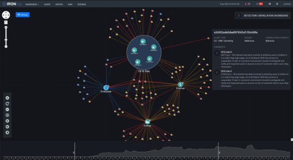 IronNet-Cloud-Speed up response time