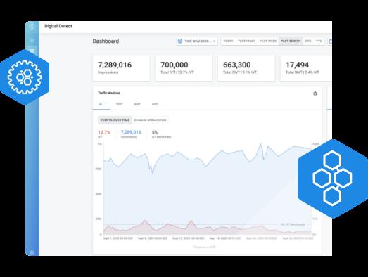IronNet-Digital Ad Fraud-Digital Detect Platform