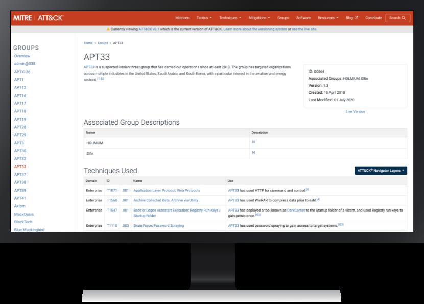 IronNet-MITRE Att&CK Framework-Desktop Dashboard