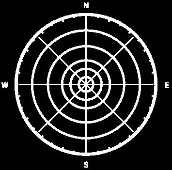 IronNet-Ransomware-Compass