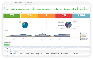 IronNet-Splunk IronDefense-Dashboard
