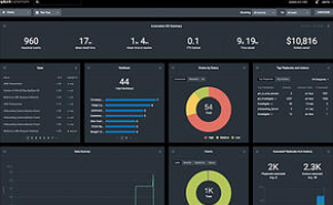 IronNet-What are cyber analytics-Splunk integrations