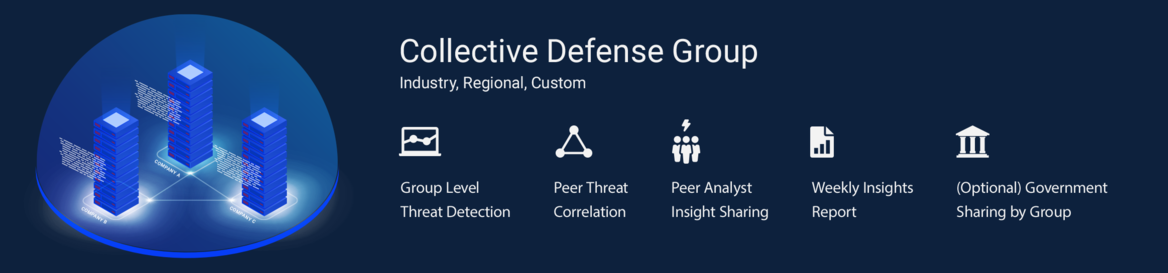collective-defense-group-industry-regional-custom